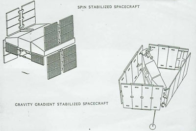 spacecraft versions