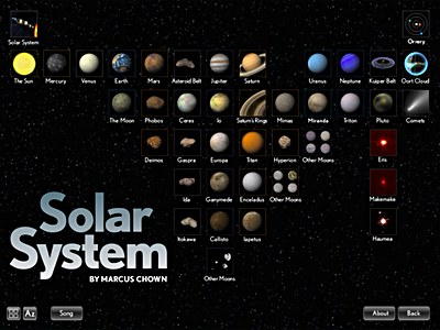 other solar systems in the universe -#main