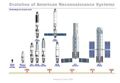 Reconnasiaance satellite illustration