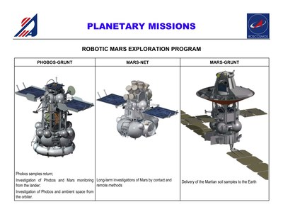 Russian planetary missions chart