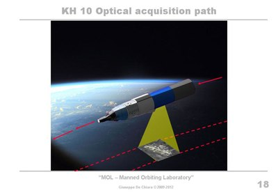 MOL optical acquisition path