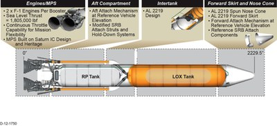 booster diagram