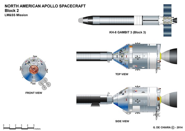 Apollo-LMSS illustration