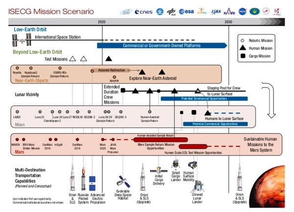 Développement du Space Launch System (1/2) - Page 39 2909d