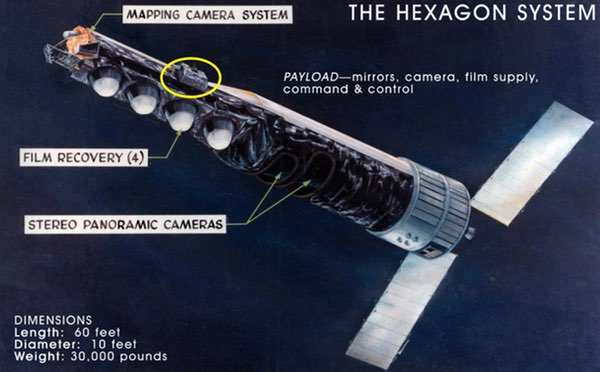 HEXAGON with secondary payload