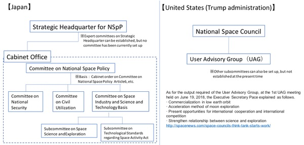 The Space Review A Comparison Of American And Japanese Space