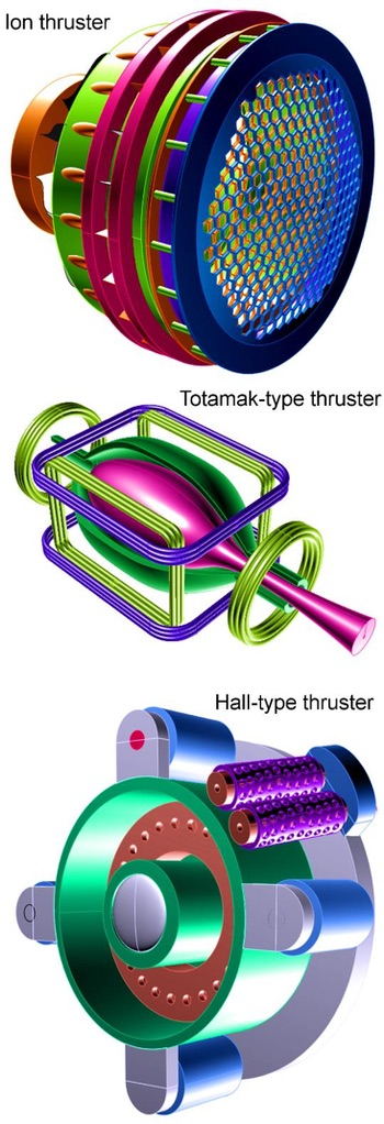 The Space Review Small Thrusters For Small Satellites Trends And Challenges