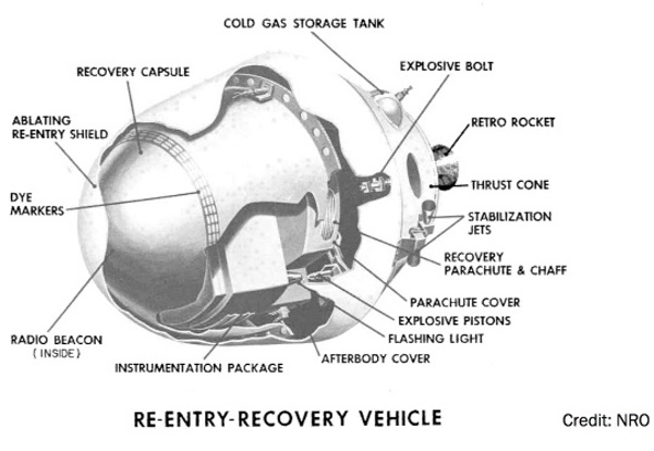 A General Electric engineer's work on MOL and other space programs