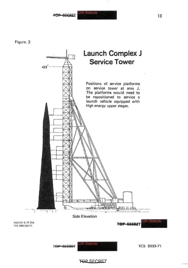 Tracking ship Komarov  - 4190c - National Intelligence Estimates and the Soviet space program
