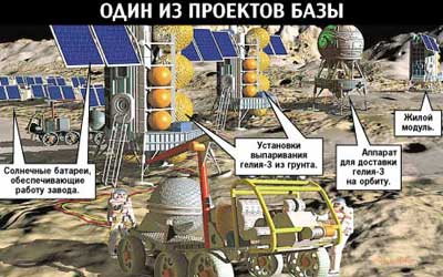 Russian Moon base illustration